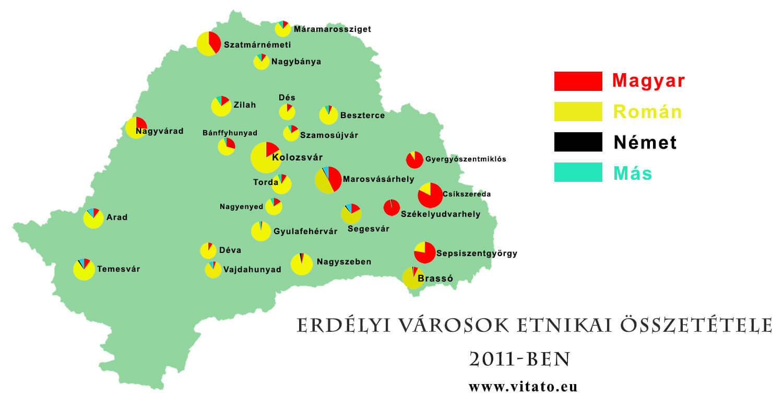 Etnikai megoszlás erdélyi városokban 2011-ben